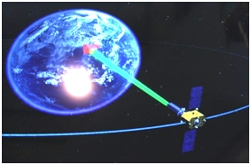 Gaofen 4 in geostationary orbit