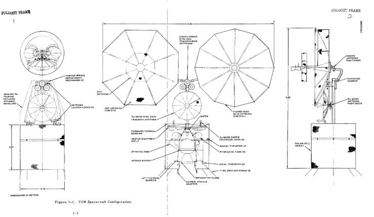 HS318-TDRS-Proposal-1972