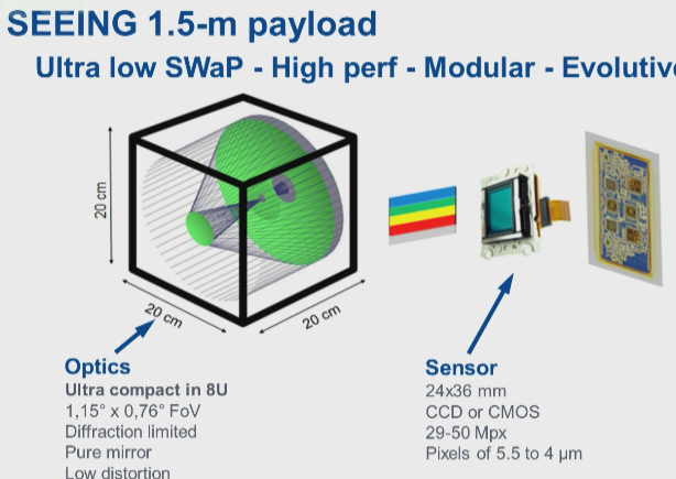 Safran's high-performance imager for cubesats